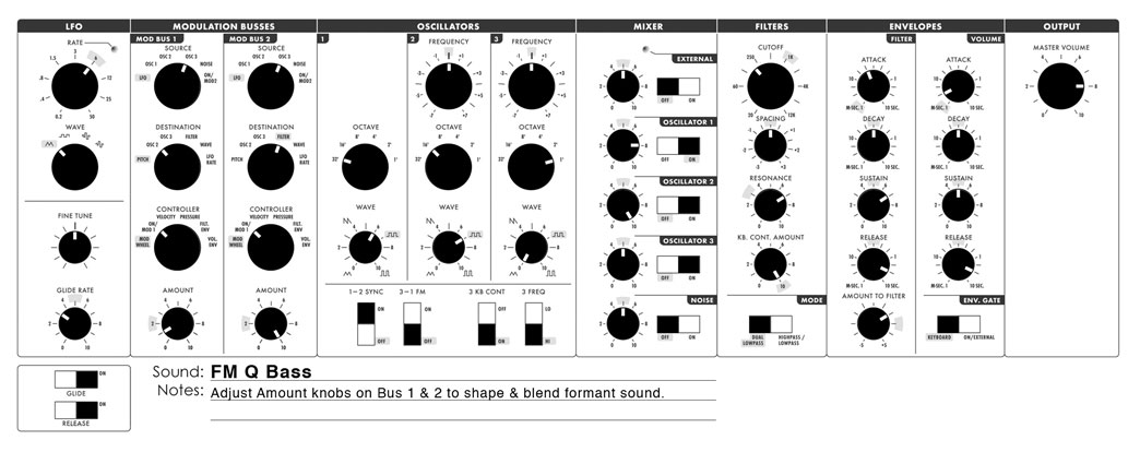 Moog Music Forum • View topic - Voyager blank patch sheet