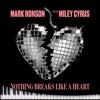Mark Ronson Ft Miley Cyrus Nothing Breaks Like A Heart [piano Karaoke Sing Along Instrumental] Mp3