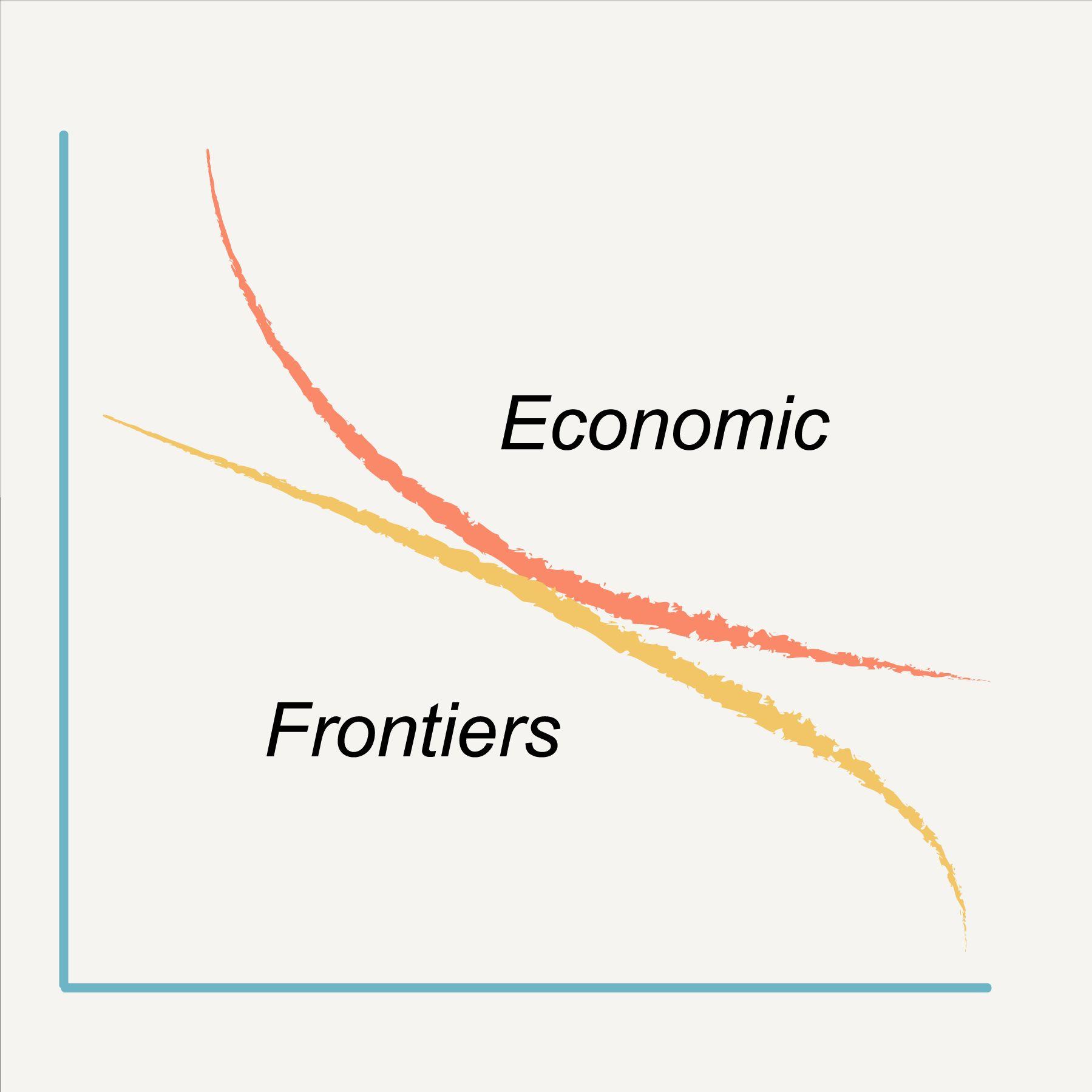 Economic Frontiers