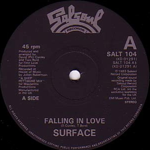 Falling In Love (InnerWestSoul Tight As You Like Edit)