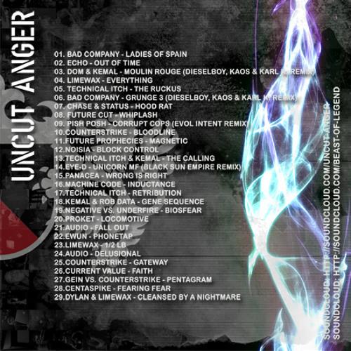 Uncut Anger - Unforgotten (A Massive Tribute)