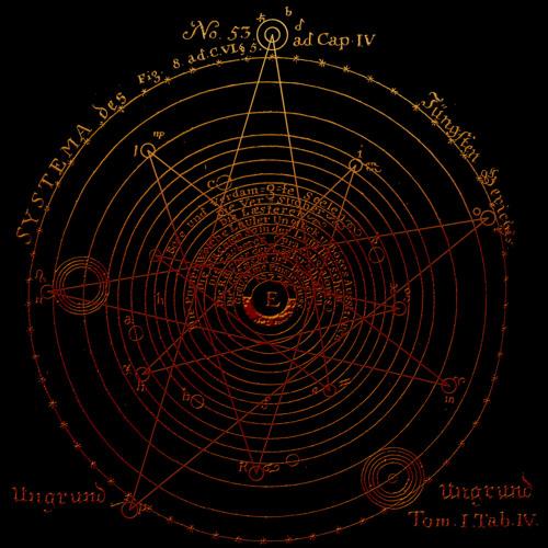 DeKaPe - Hypnotic Circles