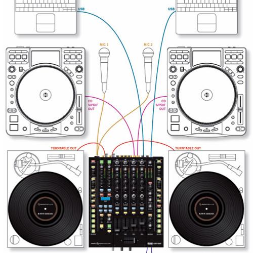 SFDG (San Francisco DJ Group)