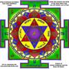 Ganesh - Mahamantra (108 times in chorus)