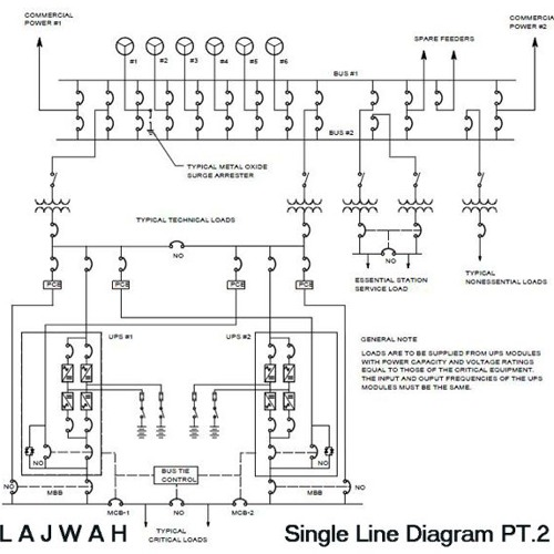 Lajwah - Single Line Diagram Pt 2 [Août-2011] by Lajwah