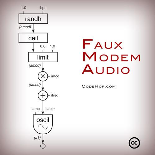 Faux Modem Audio by CodeHop.com