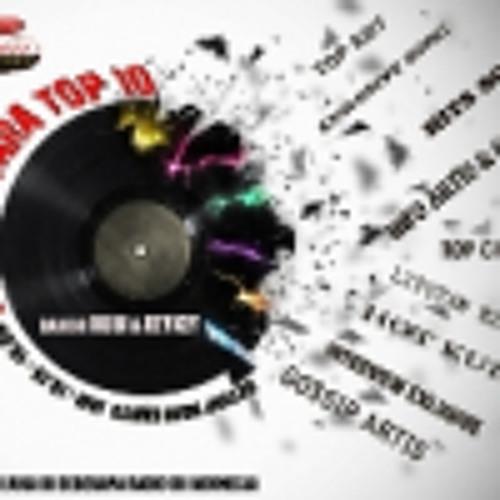 Nagaswara Top 10 15 Oktober 2011