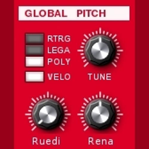 RuediRena - Global Pitch