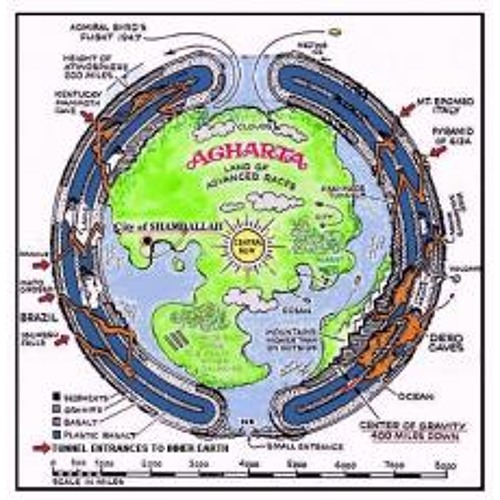 [IXR010P2] - The Hollow Earth Theory (PREV)