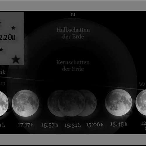 Podcast - Christonia5 -  Lunar Eclipse 2011
