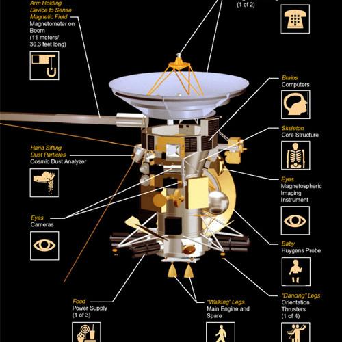 Anika D - Cassini 3 [clip]