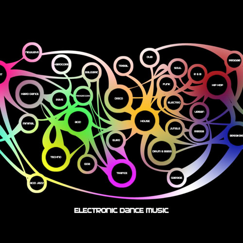 Electronic Music Colombia