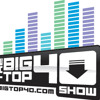 UK Top 40 Mini Mix (March/April 2012)