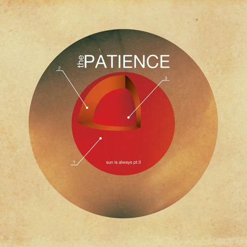 The Patience - Moving Through the Echoes