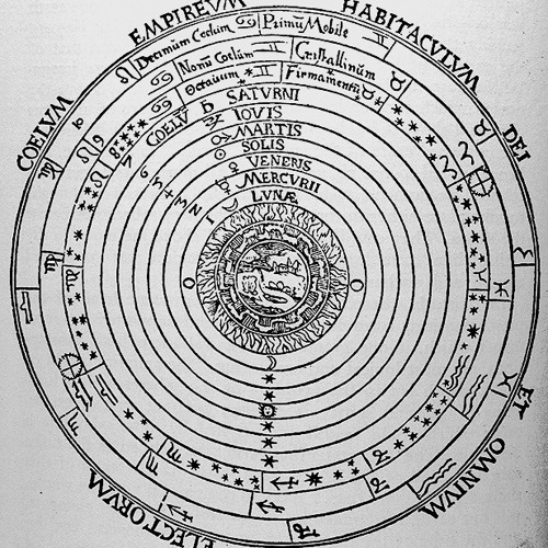 Ptolemy's Carousel