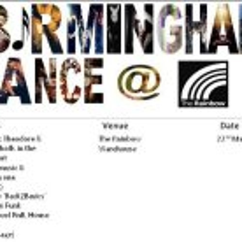 Promo Mix Part 1 For Birmingham May Dance 2012