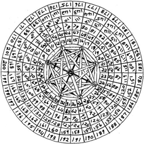 Alchemy - Hopskotch Records