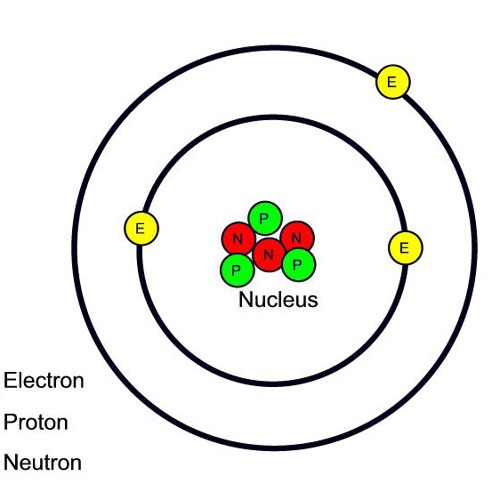 Electrons and Atoms