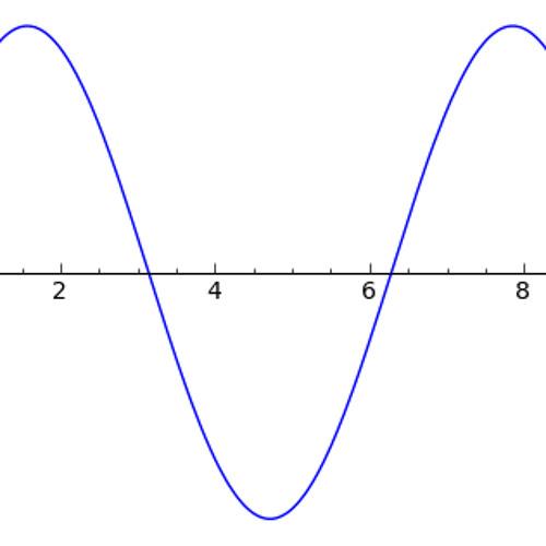 Równanie