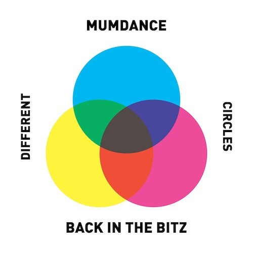 Mumdance - Back In The Bitz