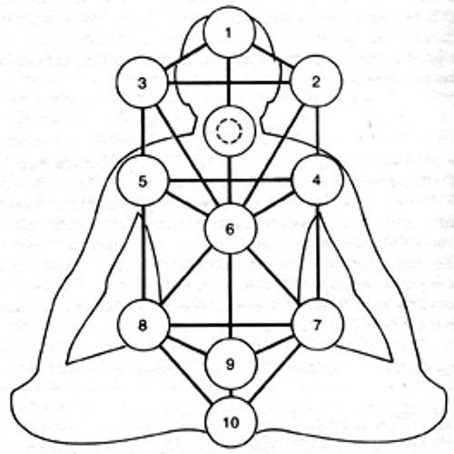 Path of the Soul - Akasha Original