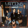 Sweetest Goodbye (Maroon 5 cover)