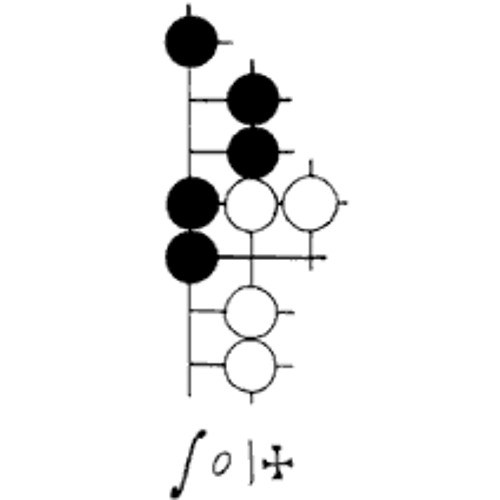 SBRZ - Game Theory