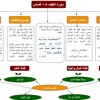 سورة الكهف فارس عبّاد mp3