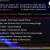 02.Diljit -lak 28 Kudi da Ft. Honey Singh