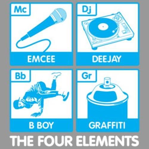 Discotecagem Rap\HipHop (Dj Bill)