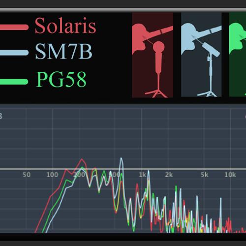 5. Position Shootout SM7B