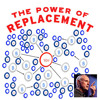 The Power of Replacement - Bill Orender