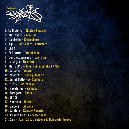 """Nuff CED presenta """" LA METROPOLIS"""" ft PABLO """"ZARAGOZA CIUDAD"""" (LA METROPOLIS 2012)"""