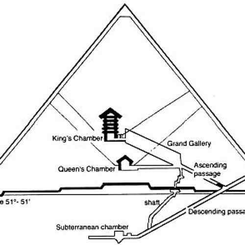 Methodix - Subterranean C (DJ mix)