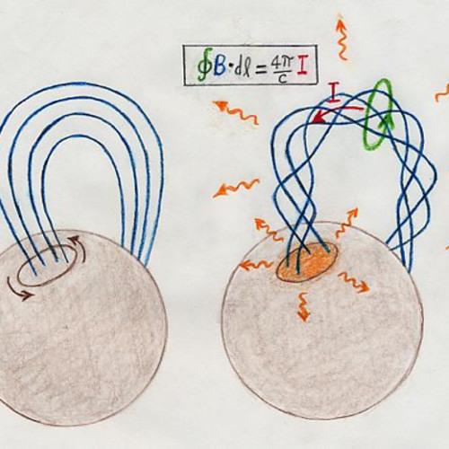 Magnetar - LHS 2397a