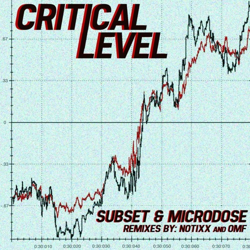 Subset & Microdose - Critical Level EP