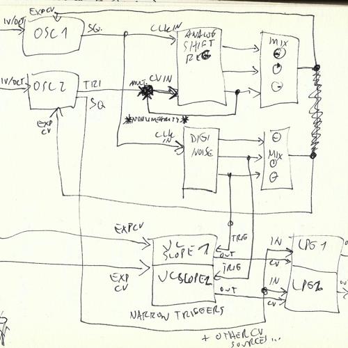 Derek Holzer-ExperiMontag set-11.03.13(edit)