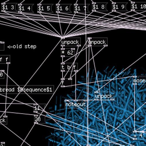 Dataflow