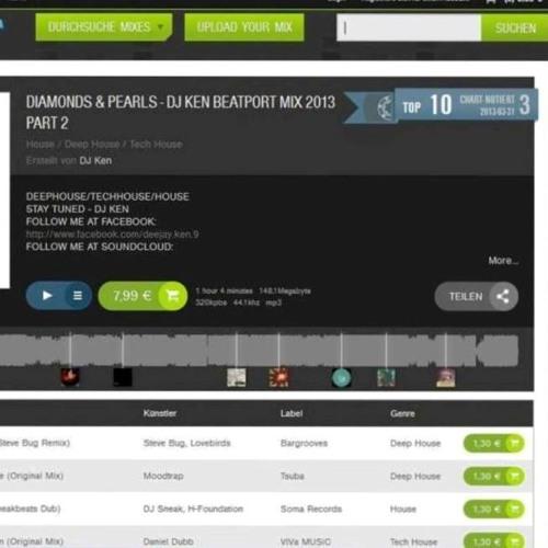 It sounds like DJ Ken - Ibiza Mix 2013 PART 1