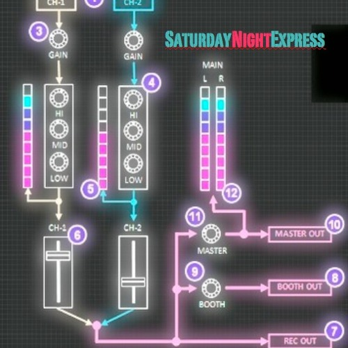 SaturdayNightExpress-Dizko Mix