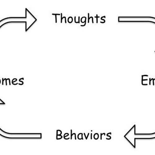 Thinking Cycles