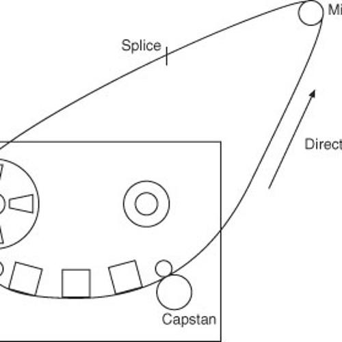 2013-04-04 tape loop+mixer feedback+doepfer