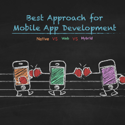 FAQs-Best Approach Mobile App Development