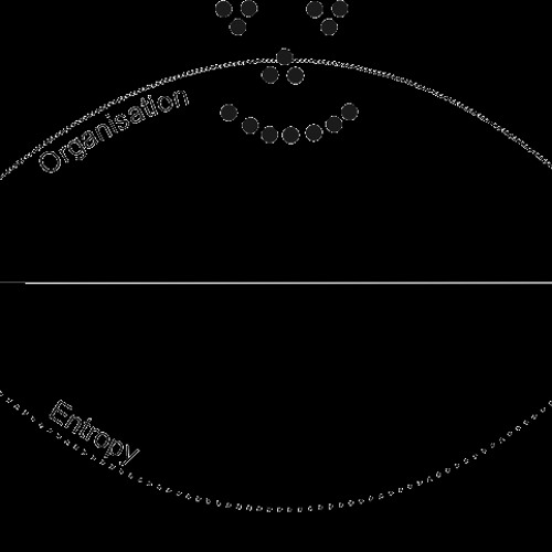 Goamora - Entropy