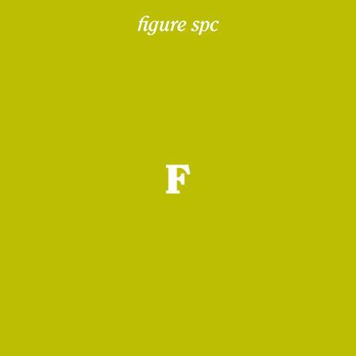 FIgure SPC F - Mutant Clan