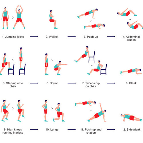7 Minute Exercise Routine