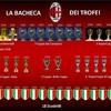 AC Milan Themes - Inno Milan