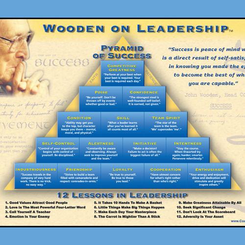 Wooden on leadership pdf free download windows 10