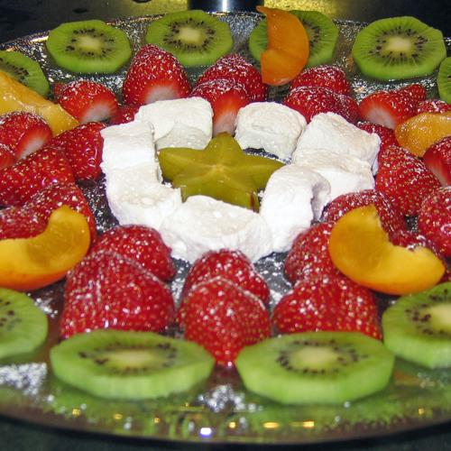 Snacks and Sweeteners-1