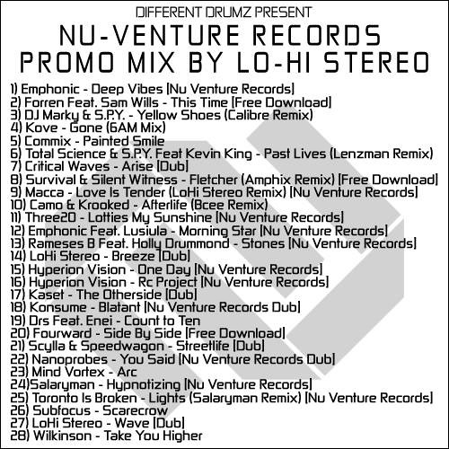 Nu Venture Records Promo Mix by LoHi Stereo